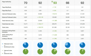 Compare metrics tab