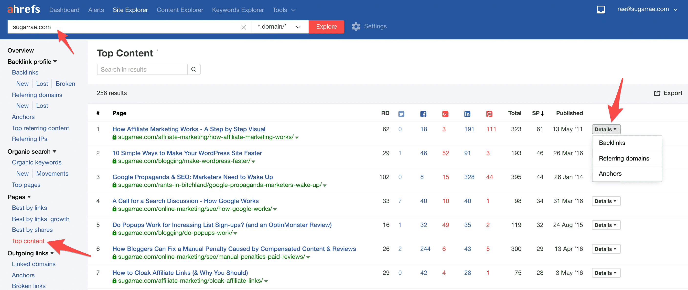 Ahrefs top content results